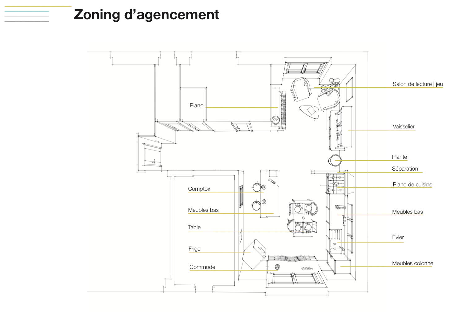 Zoning d'agencement