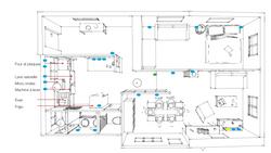 Plans PC et RJ45