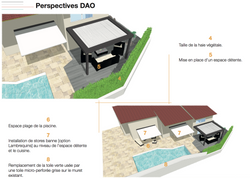 Perspectives DAO