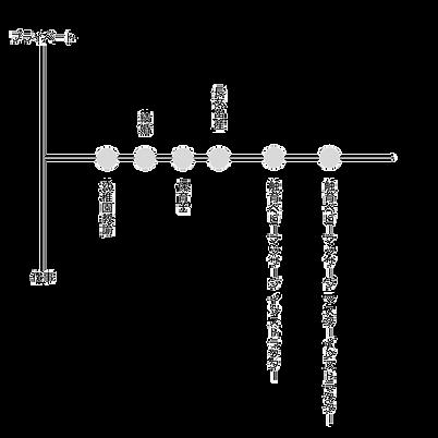mikako & kanakoのコピー-3_edited.png