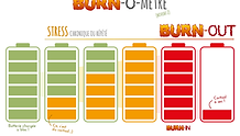 BurnOmetre-OxydationAuBurnOut-Niveau2.pn