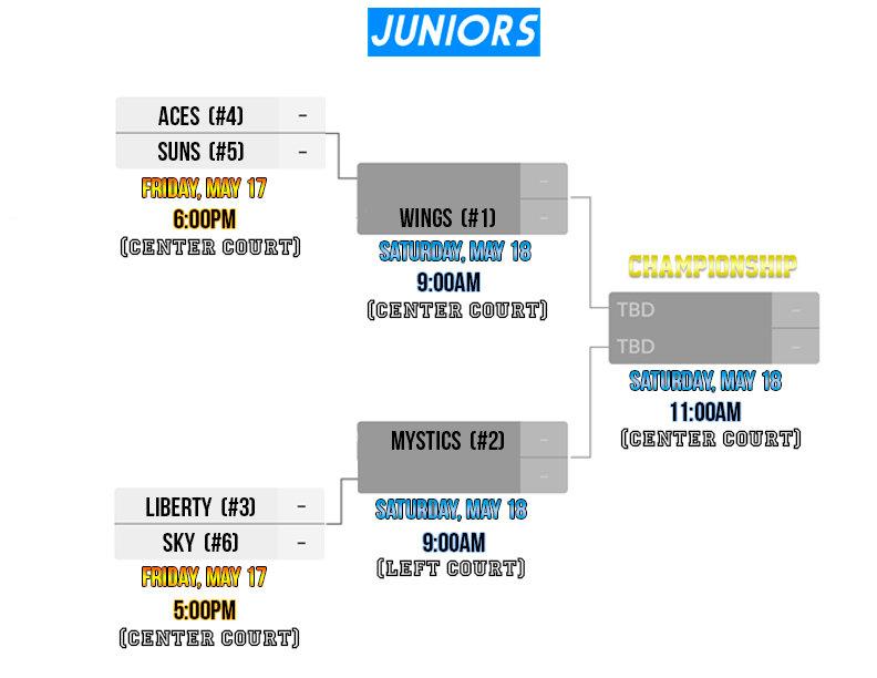 Juniors FINAL (1).jpg