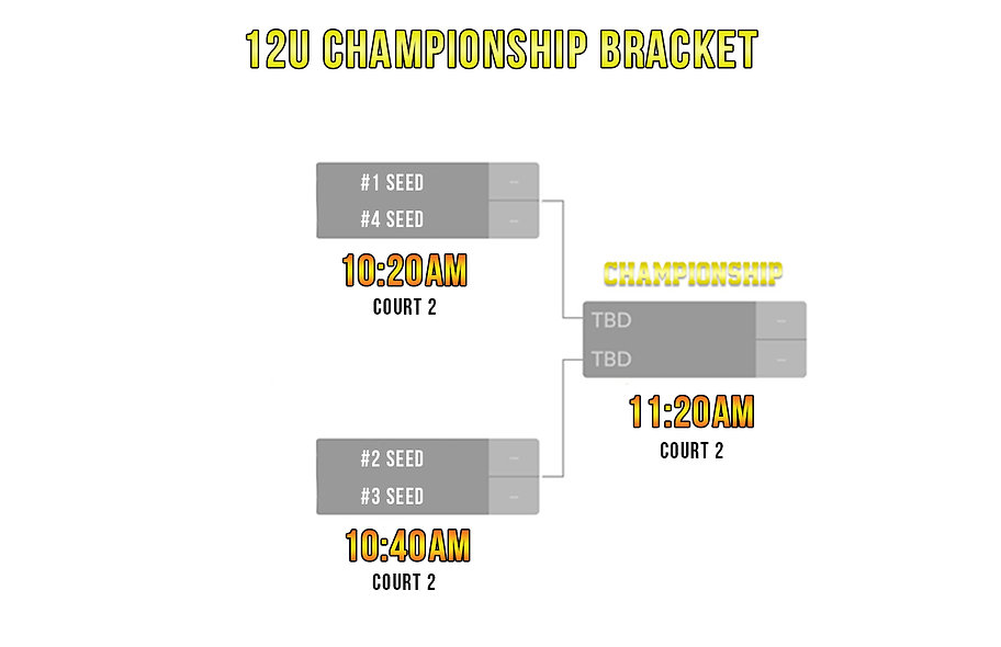 Jr.NBA bracket 12u.jpg