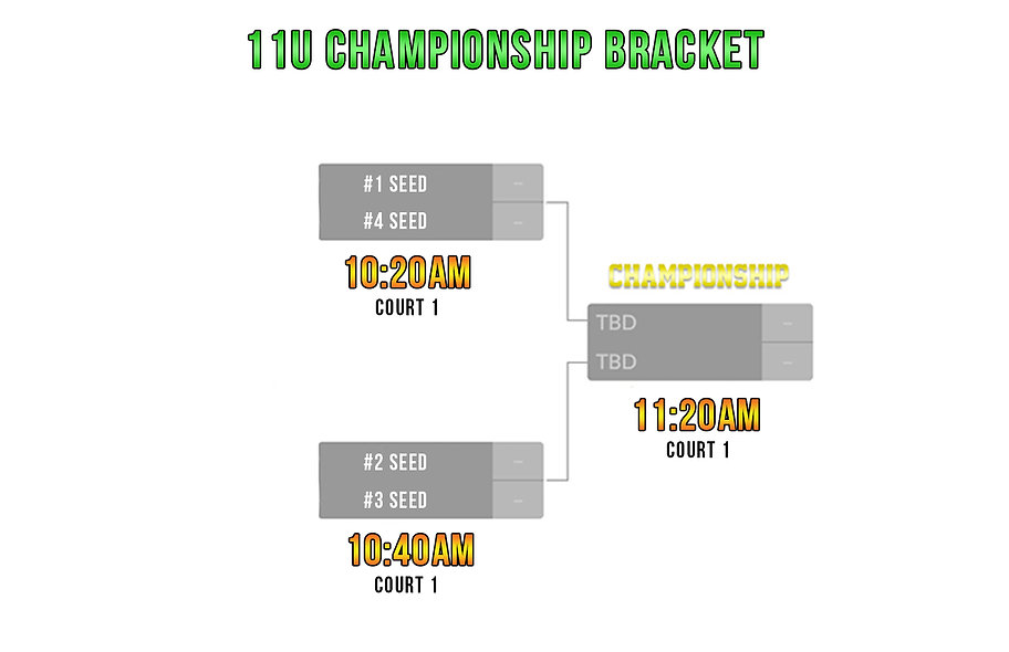 Jr.NBA bracket 11u UPDATE.jpg
