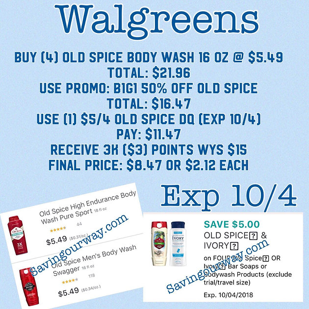image relating to Old Spice Printable Coupons called The Most straightforward Discounts upon Previous Spice Human body Clean @ Walgreens