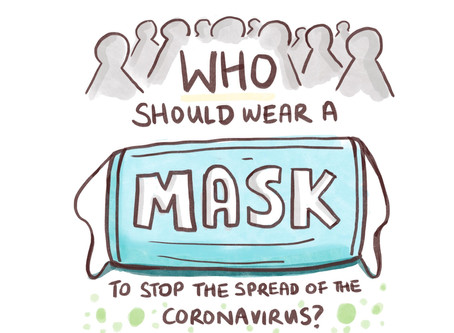 [Infographic] Who should wear a mask to stop the spread of coronavirus?