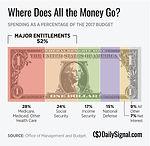 taxmoneygraphic.jpg