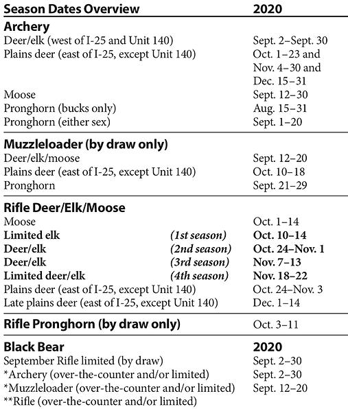 2020 hunting season.png
