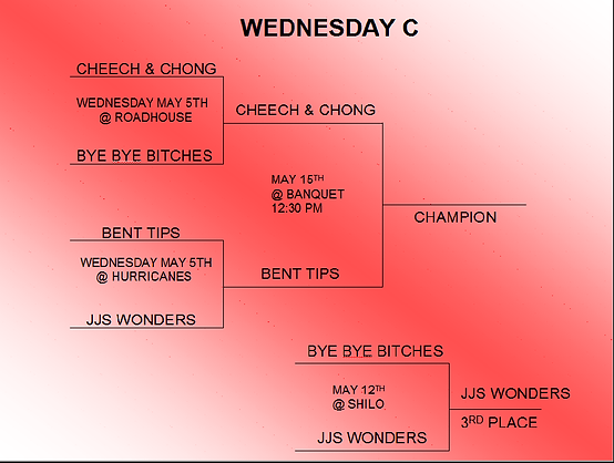 WED C PLAYOFF.png