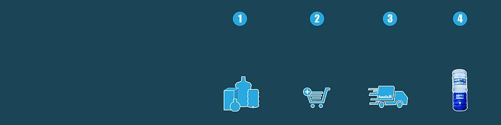 Proceso de Delivery de Agua en Bidon AquaOasis