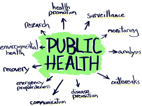 Finding My Prevention Niche Outside of Traditional Public Health