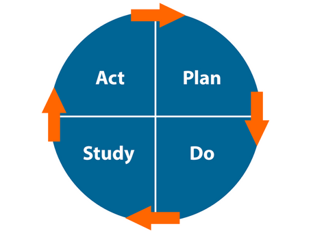 Framework for Inequality in Quality Improvement (QI)