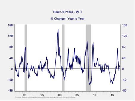 October Market Risk Update
