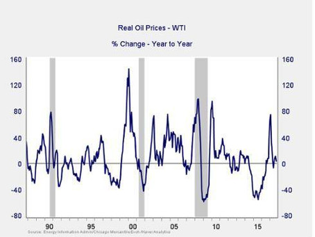 November Market Risk Update