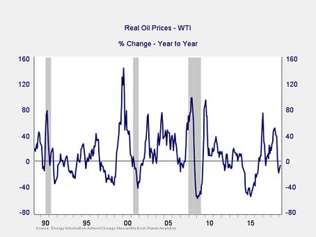 April 2019 Market Risk Update