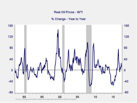 January Market Risk Update