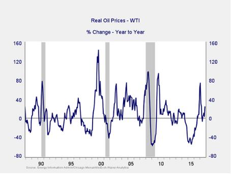 December Market Risk Update
