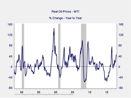 June Market Risk Update