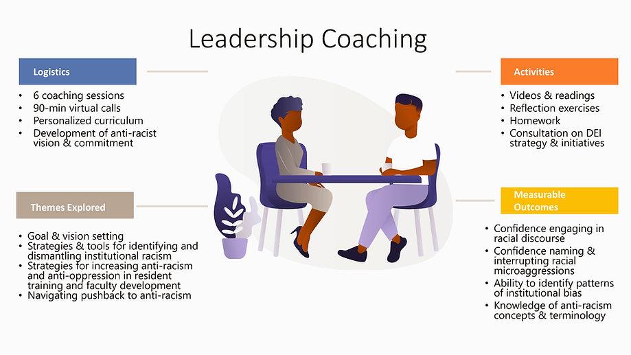 Leadership%20Coaching%20Service_edited.j