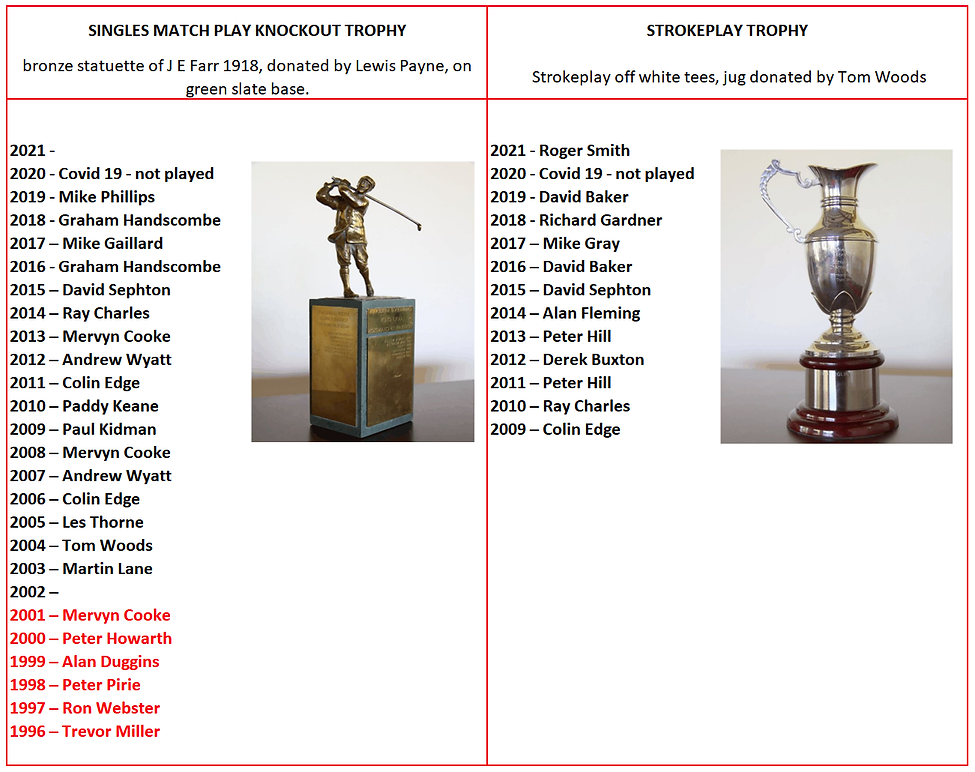 Singles & strokeplay 17 June 21.png