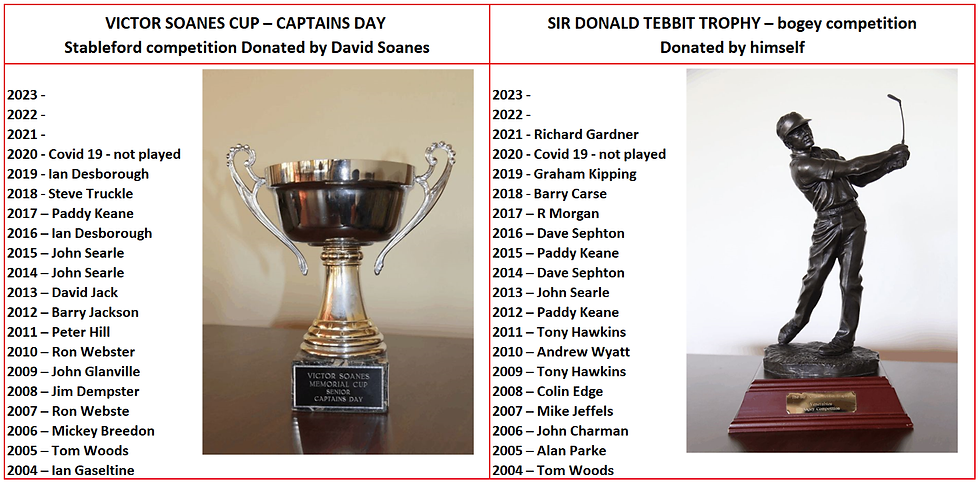 Soanes & SD Tebbitt trophy 31 May 21.png