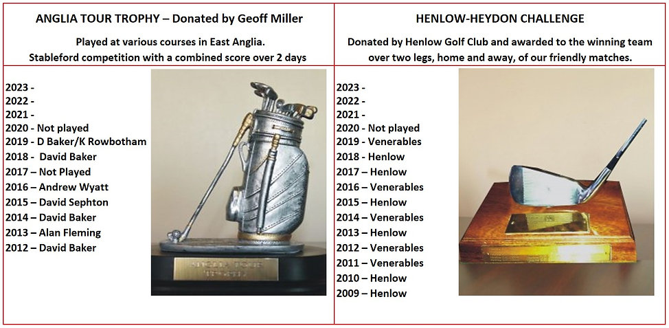 Anglia and Henlow Trophies Revised 9 Jan