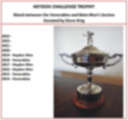 Heydon Challenge Trophy Revised 18 JULY