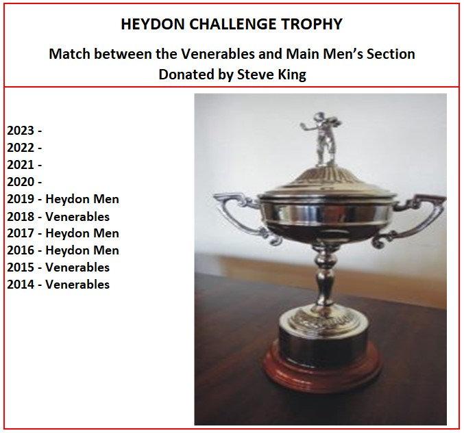 Heydon Challenge Trophy Revised 18 JULY