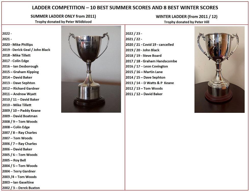 Ladders revised 24 June 21.jpg