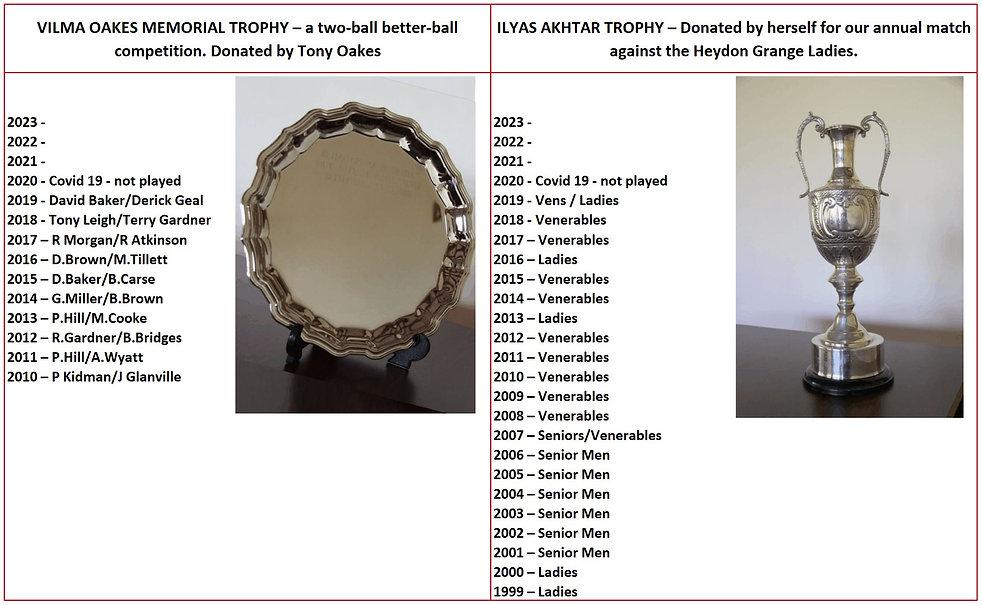 Vilma Oakes and Akhtar Trophy 9 Jan 21.j