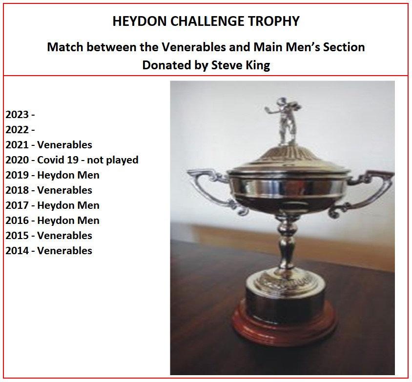 Heydon Challenge Trophy Revised 3 July 21.jpg