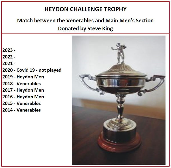 Heydon Challenge Trophy Revised 9 Jan 21