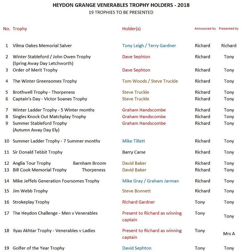 Winners List 2018.jpg