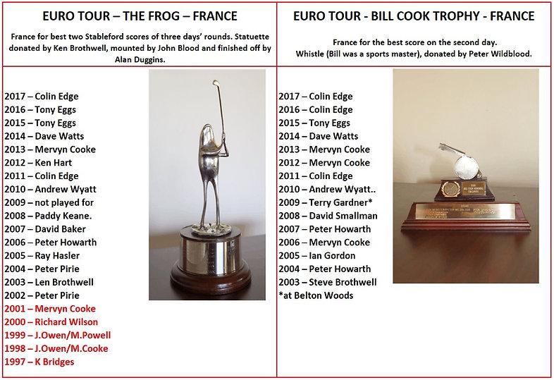 Euro Tour Frog & Bill Cook revised 4 DEC