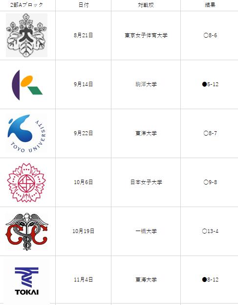 2019リーグ対戦校③.png
