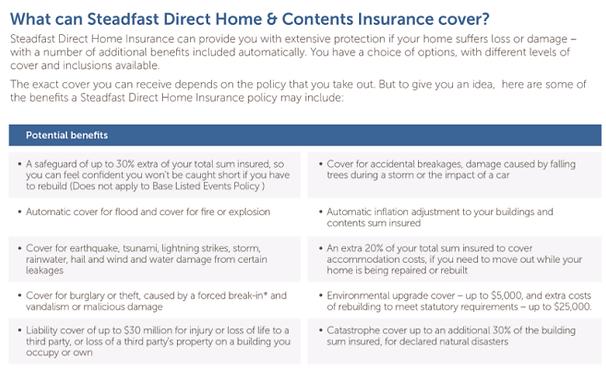 2019-04-21 15_30_45-Home-Insurance.docx