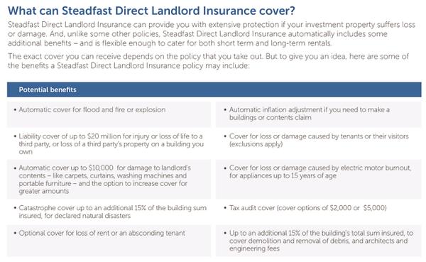 2019-04-21 15_40_00-Landlord-Insurance.d