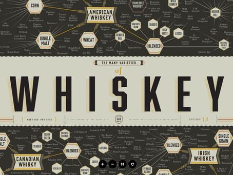 World of Whiskey Tasting