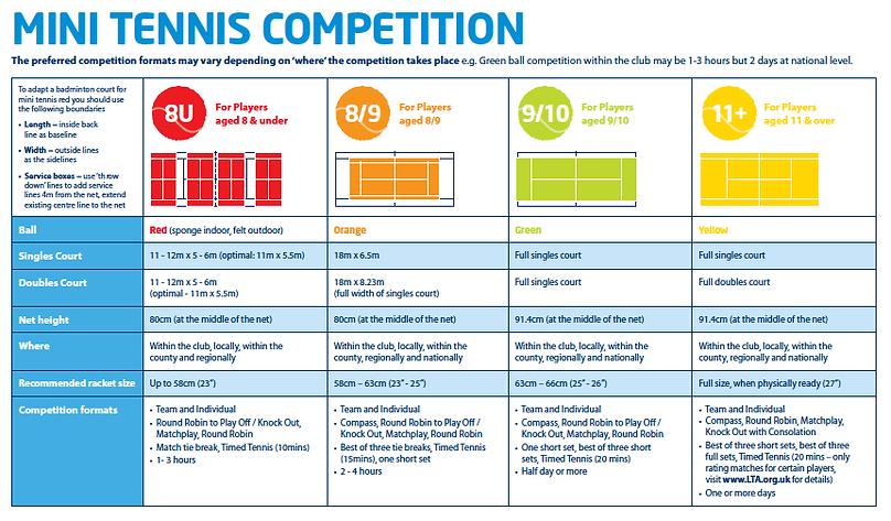 Mini Tennis.png