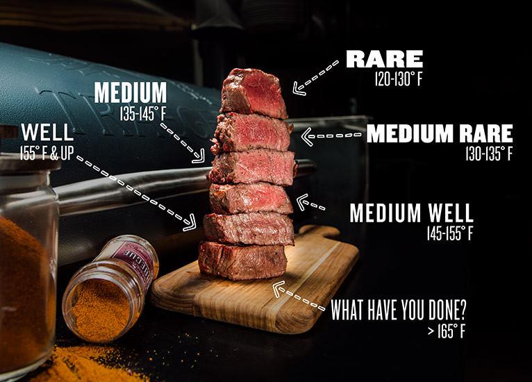 Συμβουλές μαγειρικής για να ψήσετε το χοιρινό σας