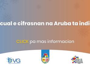 Locual cifrasnan na Aruba ta indica desde 1 juli 2021.
