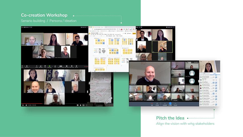 Co-created workshop