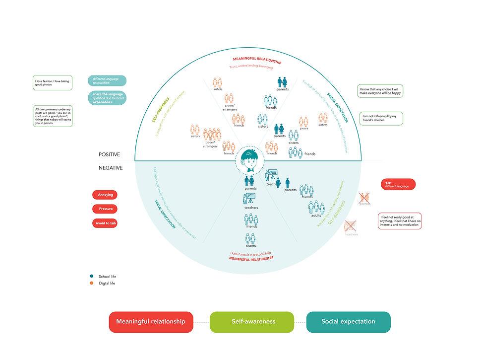 V2_stakeholder map-02.jpg
