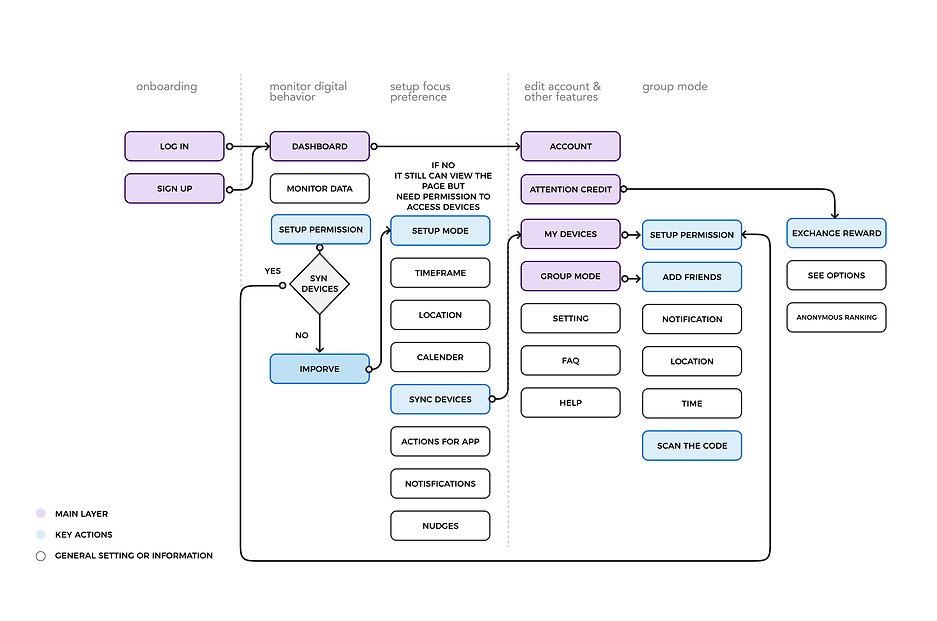 Flow chart.jpg