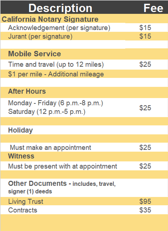 Notary Fee Schedule.png