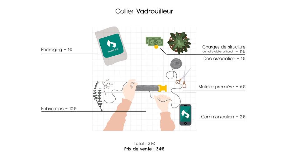 Collier Vadrouilleur.png