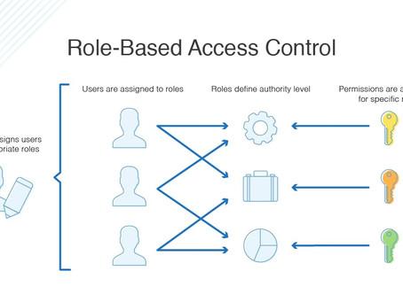 FAQ - Access Control Process - Permission Model