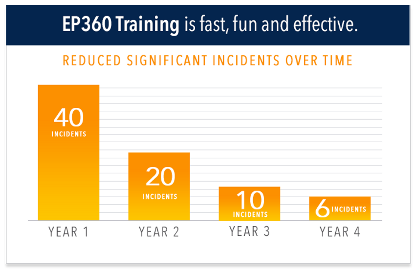 training-graph2.png