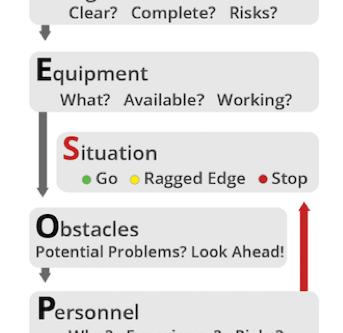AESOP™ Overview