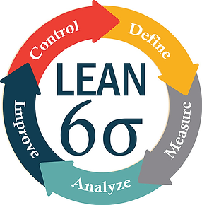 lean six sigma.png